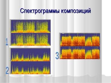 Спектрограммы композиций