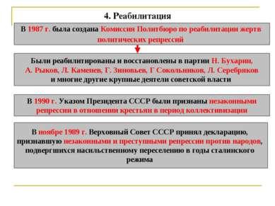 4. Реабилитация В 1987 г. была создана Комиссия Политбюро по реабилитации жер...