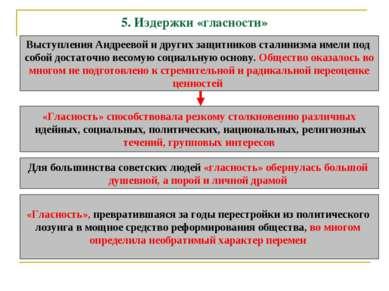 5. Издержки «гласности» Выступления Андреевой и других защитников сталинизма ...