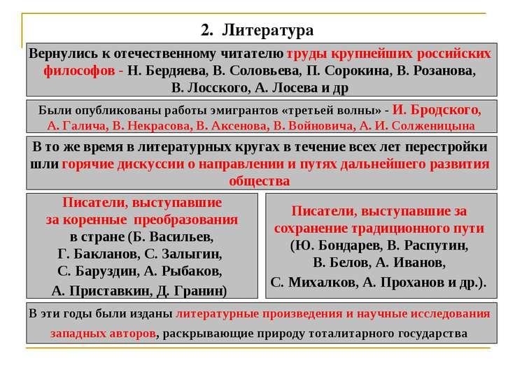 2. Литература Вернулись к отечественному читателю труды крупнейших российски...