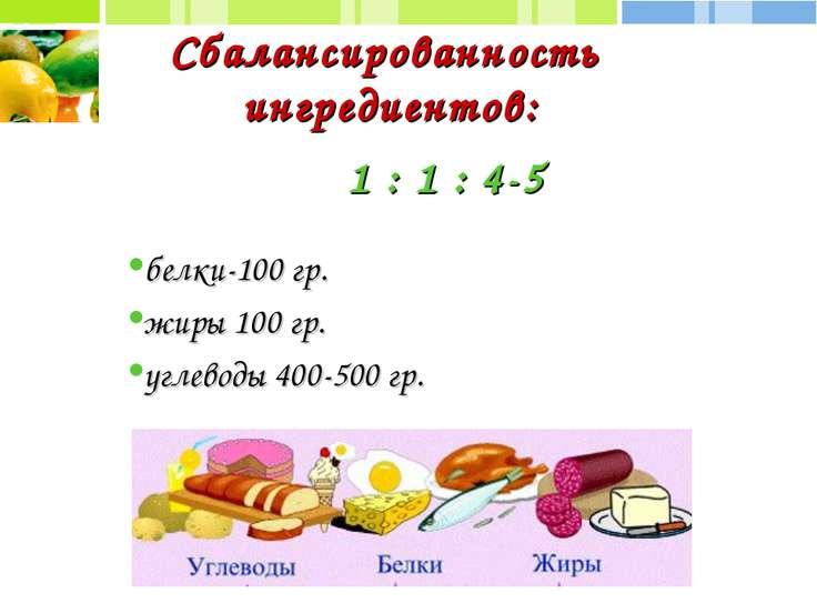 Сбалансированность ингредиентов: 1 : 1 : 4-5 белки-100 гр. жиры 100 гр. углев...
