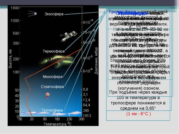 Тропосфера – нижний слой атмосферы, высотой в полярных областях 8—10км, в ум...