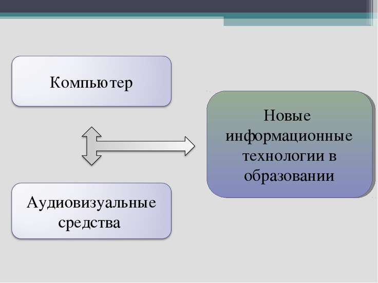 Новые информационные технологии в образовании