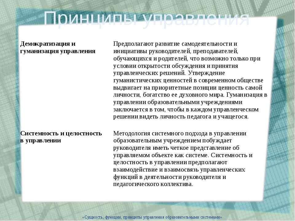 Принципы управления «Сущность, функции, принципы управления образовательными ...