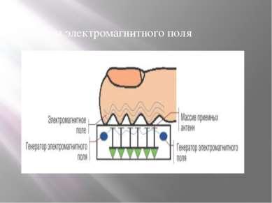 Сенсоры электромагнитного поля