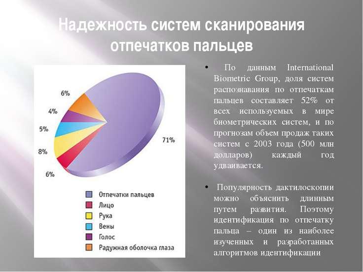 Надежность систем сканирования отпечатков пальцев По данным International Bio...