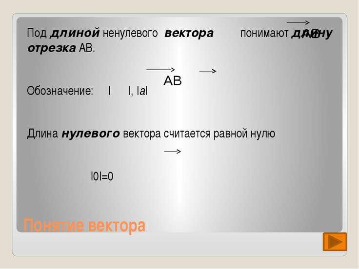 Равенство векторов М N а b с