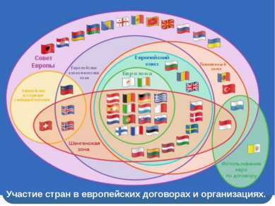Домашнее задание: конспект лекции «Организация международной торговли», § 57 ...