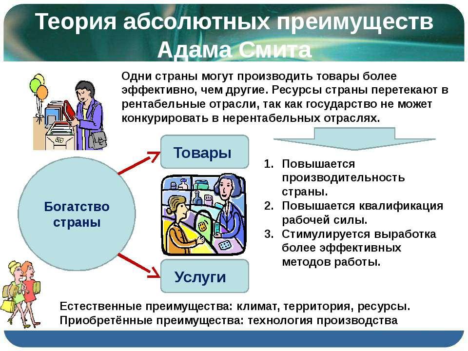 Теория абсолютных преимуществ Адама Смита Богатство страны Товары Услуги Одни...