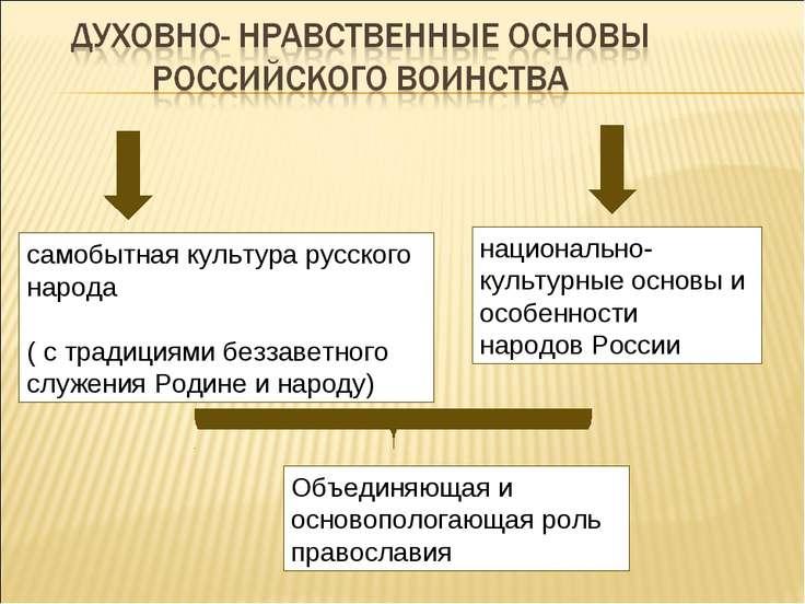 самобытная культура русского народа ( с традициями беззаветного служения Роди...