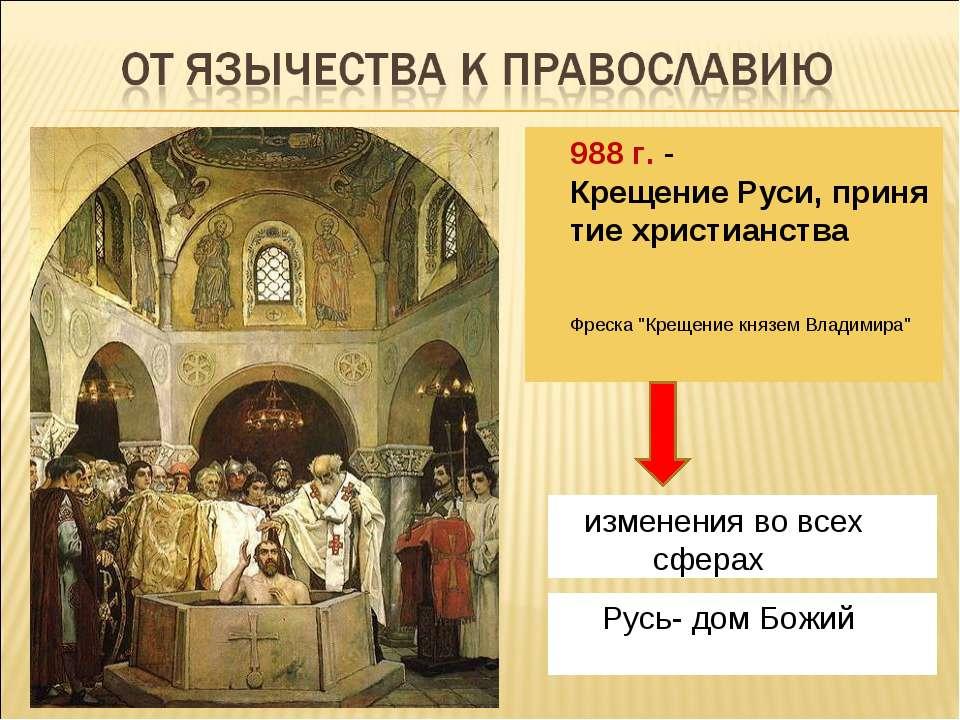 """988 г. - КрещениеРуси,принятиехристианства Фреска""""Крещение князем Владими..."""