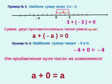 Пример № 5. Найдите сумму чисел 3 и – 3. 0 3 - 3 Сумма двух противоположных ч...