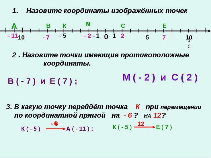 1. Назовите координаты изображённых точек 0 1 - 1 5 10 10 - 5 - 10 А В К М С ...