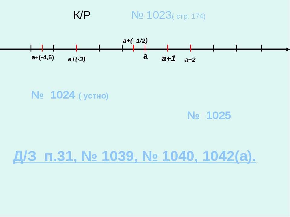 К/Р № 1023( стр. 174) а а+(-3) а+2 а+(-4,5) а+1 а+( -1/2) № 1024 ( устно) № 1...