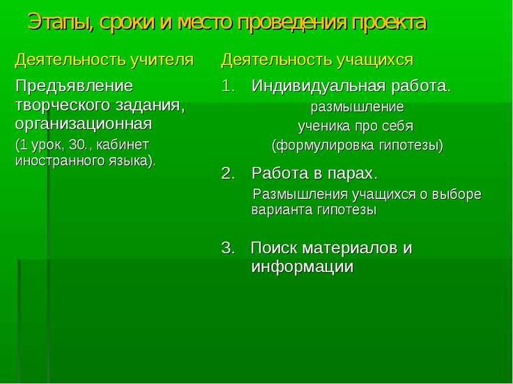 Этапы, сроки и место проведения проекта Деятельность учителя Деятельность уча...