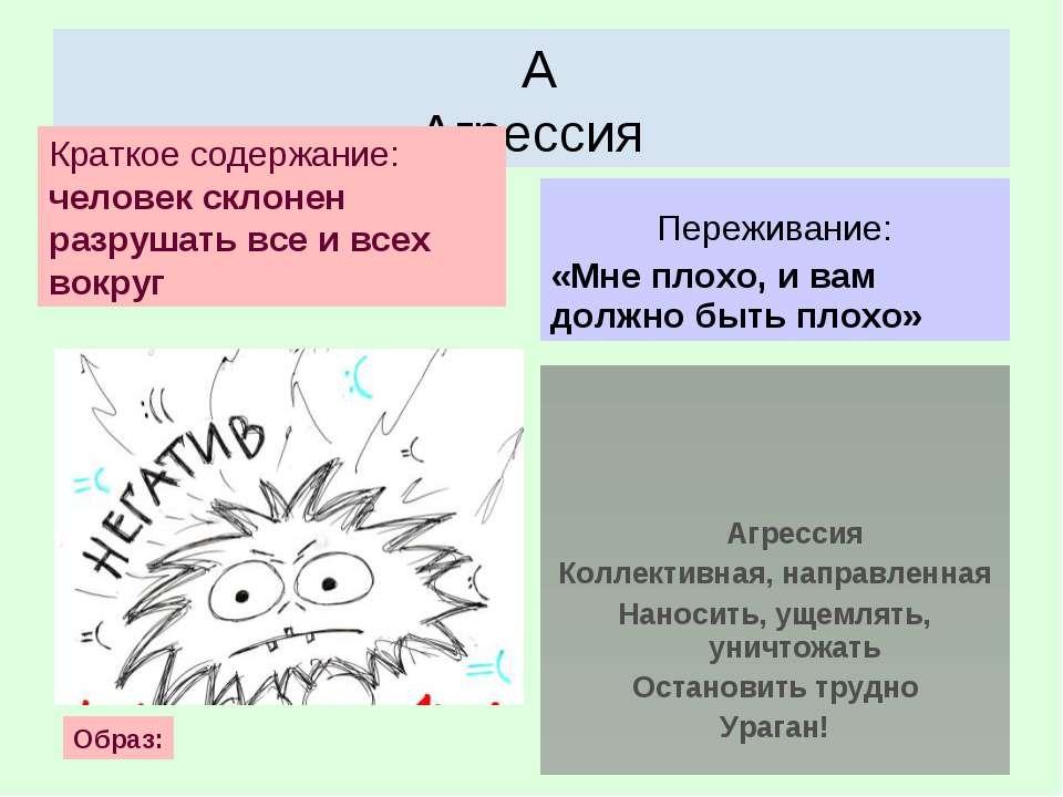 А Агрессия Краткое содержание: человек склонен разрушать все и всех вокруг Пе...