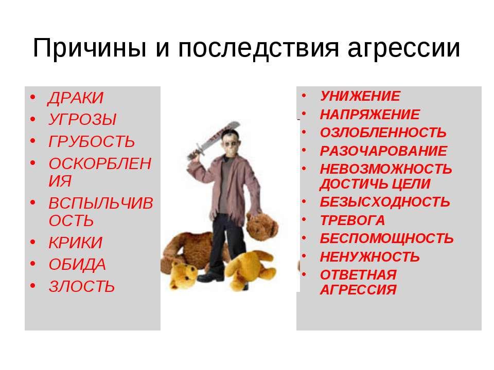 Причины и последствия агрессии ДРАКИ УГРОЗЫ ГРУБОСТЬ ОСКОРБЛЕНИЯ ВСПЫЛЬЧИВОСТ...