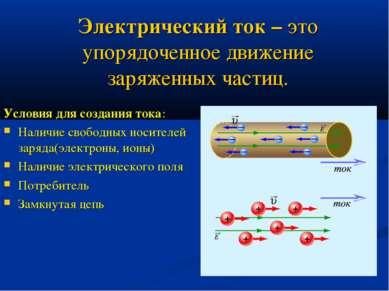 Электрический ток – это упорядоченное движение заряженных частиц. Условия для...