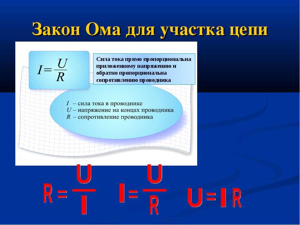 Закон Ома для участка цепи Сила тока прямо пропорциональна приложенному напря...