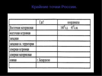 Крайние точки России.
