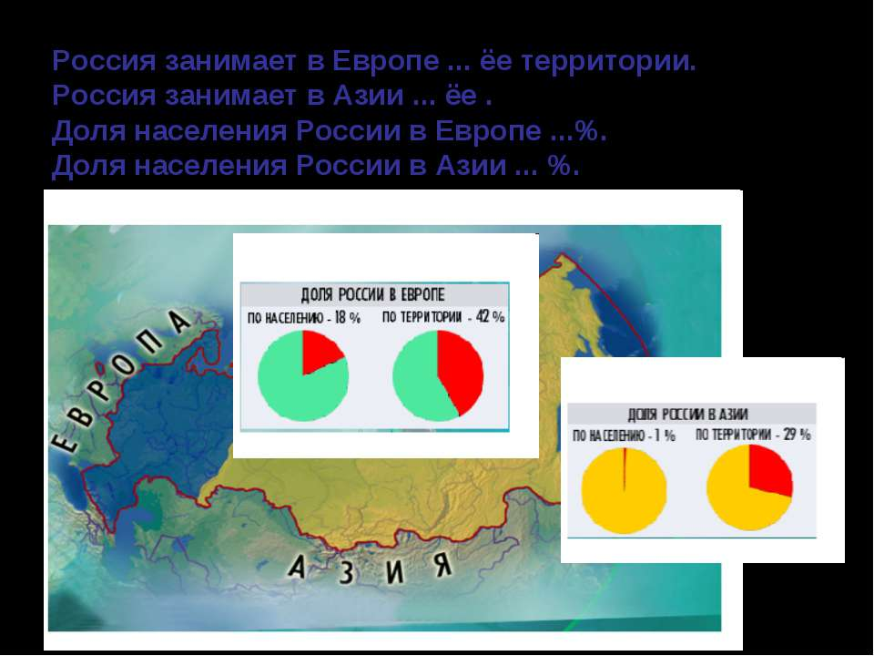 Россия занимает в Европе ... ёе территории. Россия занимает в Азии ... ёе . Д...