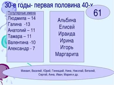 61 Популярные имена Людмила – 14 Галина -13 Анатолий – 11 Тамара – 11 Валенти...