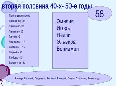 58 Популярные имена Александр- 37 Владимир- 36 Татьяна – 25 Галина -21 Надежд...