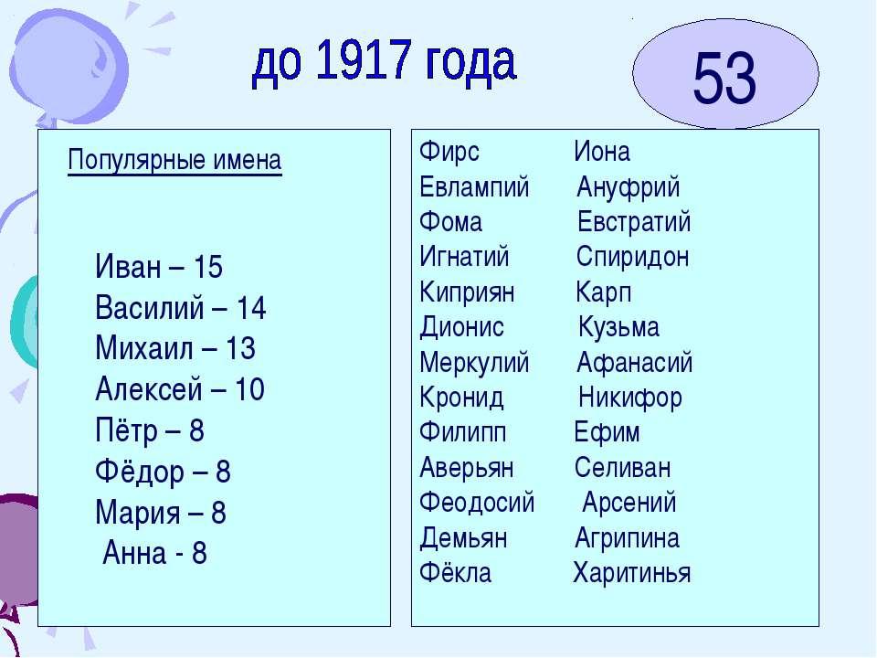 53 Популярные имена Иван – 15 Василий – 14 Михаил – 13 Алексей – 10 Пётр – 8 ...