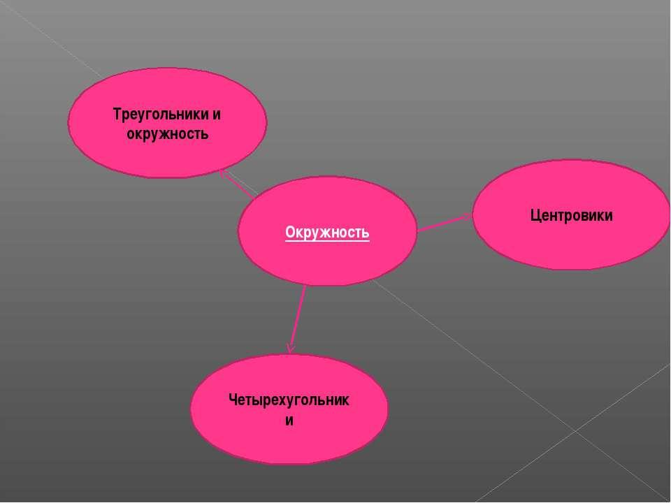 Окружность Треугольники и окружность Центровики Четырехугольники
