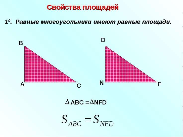 Свойства площадей 10. Равные многоугольники имеют равные площади. А В С