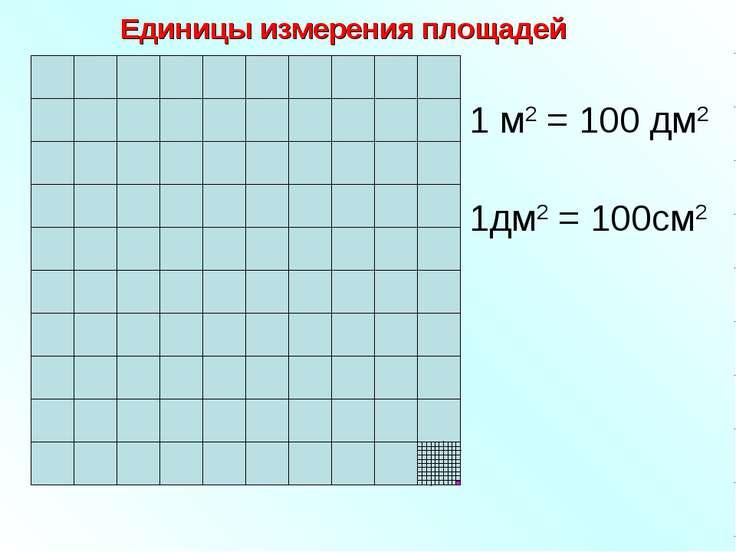 1 м2 = 100 дм2 1дм2 = 100см2 Единицы измерения площадей