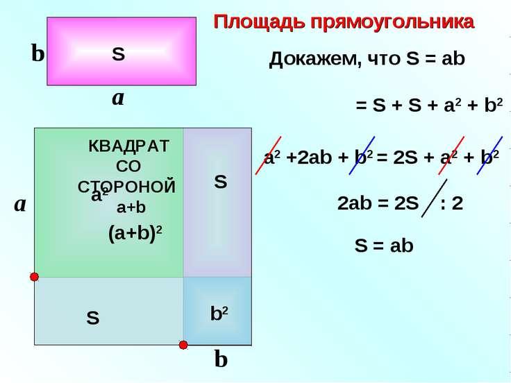 Площадь прямоугольника S (a+b)2 = S + S + a2 + b2 a2 +2ab + b2 = 2S + a2 + b2...