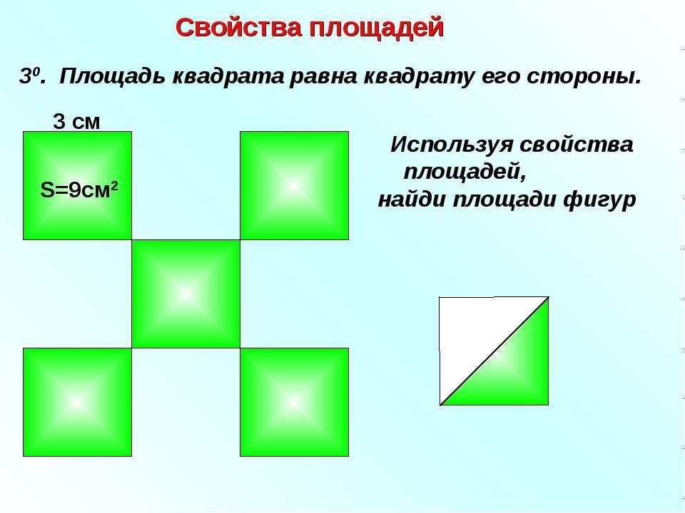 Свойства площадей 30. Площадь квадрата равна квадрату его стороны. 3 см S=9см2
