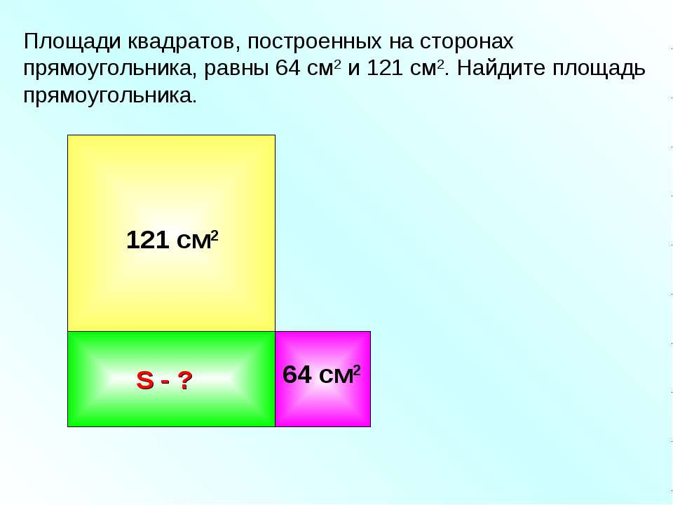 S - ? Площади квадратов, построенных на сторонах прямоугольника, равны 64 см2...