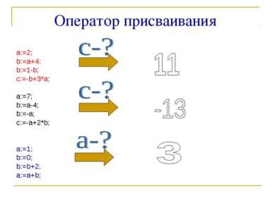 Оператор присваивания a:=2; b:=a+4; b:=1-b; c:=-b+3*a; a:=7; b:=a-4; b:=-a; c...