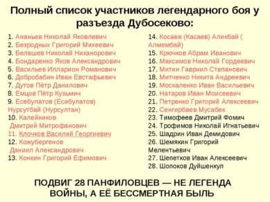 Полный список участников легендарного боя у разъезда Дубосеково: 1. Ананьев Н...