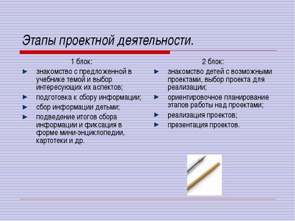 Этапы проектной деятельности. 1 блок: знакомство с предложенной в учебнике те...
