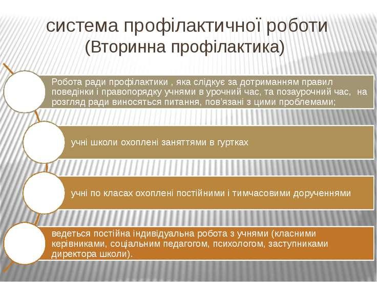 система профілактичної роботи (Вторинна профілактика)