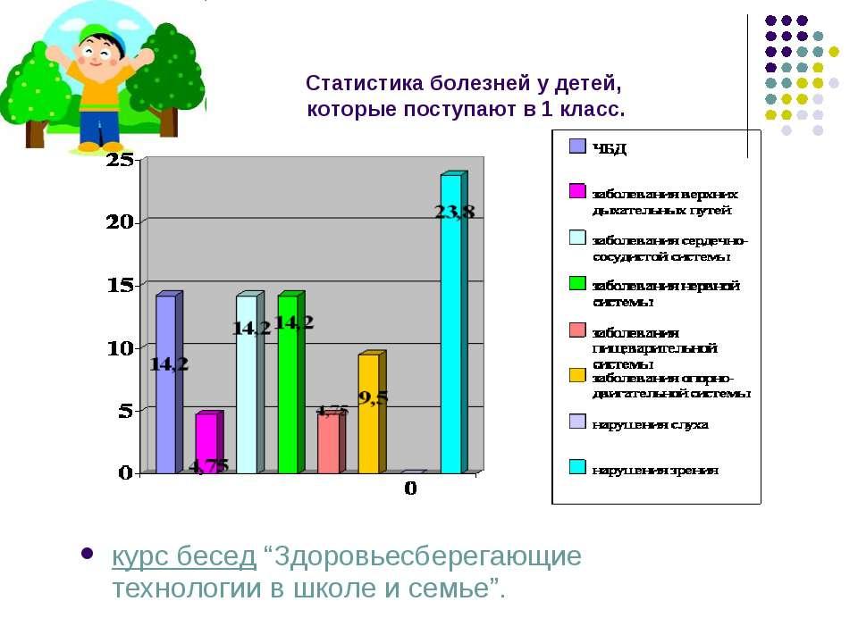 """курс бесед """"Здоровьесберегающие технологии в школе и семье"""". Статистика болез..."""