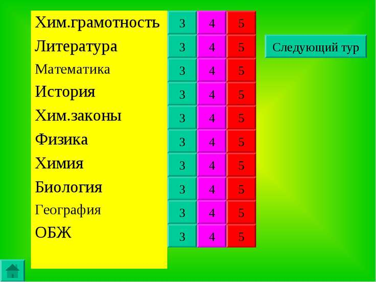 3 3 3 3 3 3 3 3 3 3 4 4 4 4 4 4 4 4 4 4 4 5 5 5 5 5 5 5 5 5 5 Следующий тур