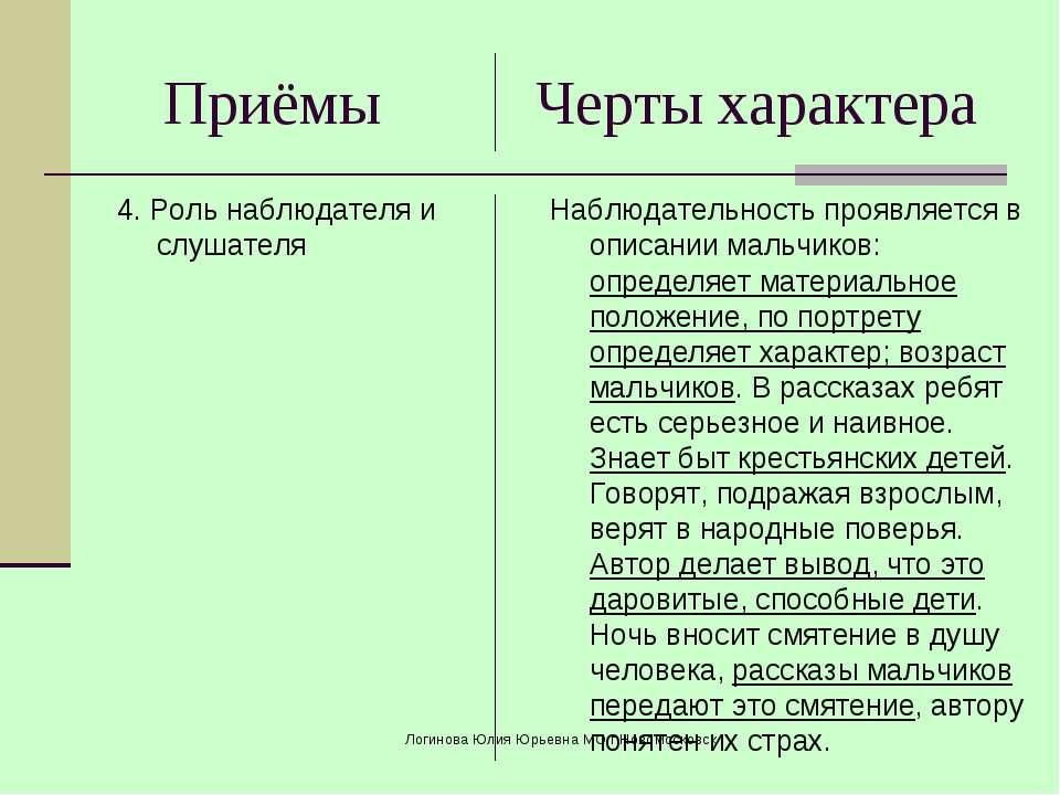 Приёмы Черты характера 4. Роль наблюдателя и слушателя Наблюдательность прояв...