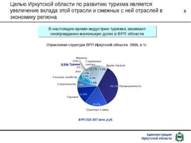 * * Целью Иркутской области по развитию туризма является увеличение вклада эт...