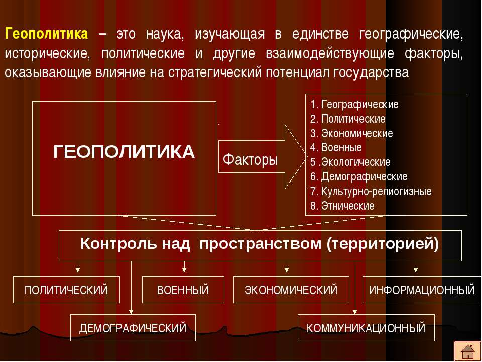 Геополитика – это наука, изучающая в единстве географические, исторические, п...