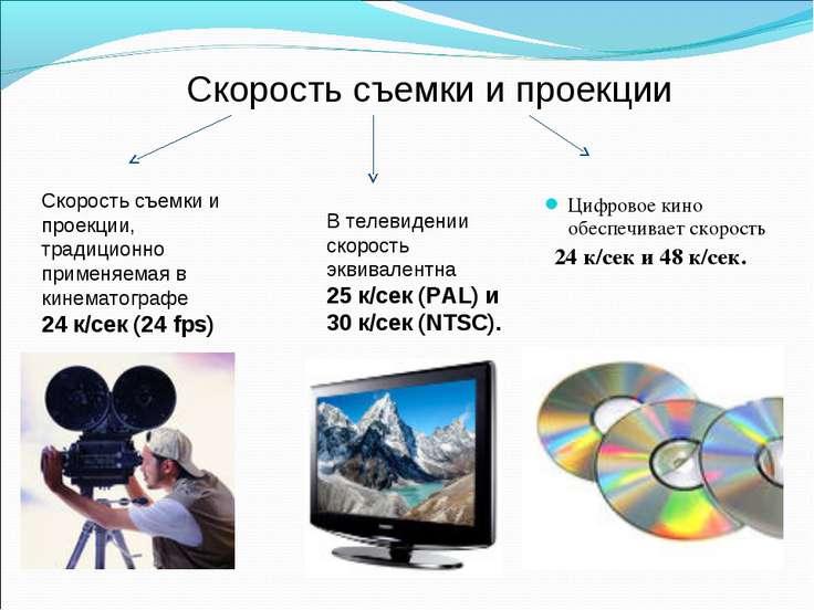 Цифровое кино обеспечивает скорость 24 к/сек и 48 к/сек. Скорость съемки и пр...