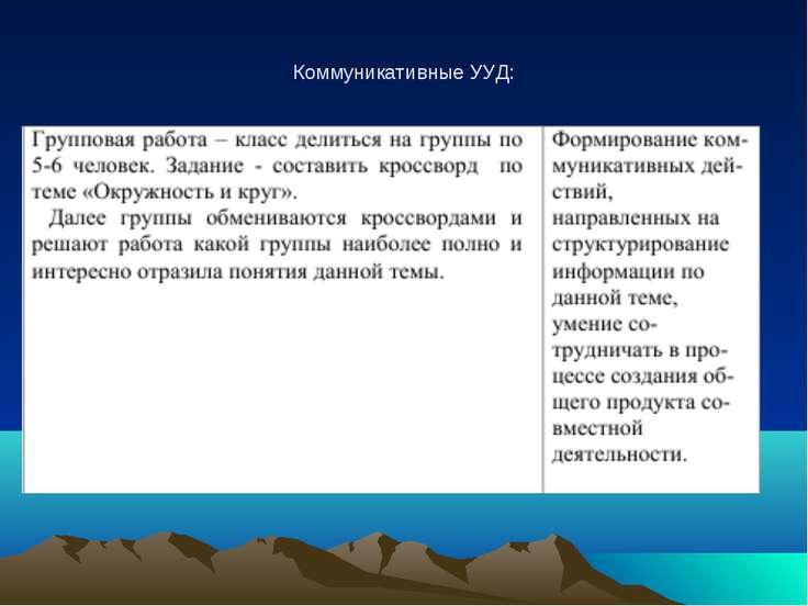 Коммуникативные УУД: