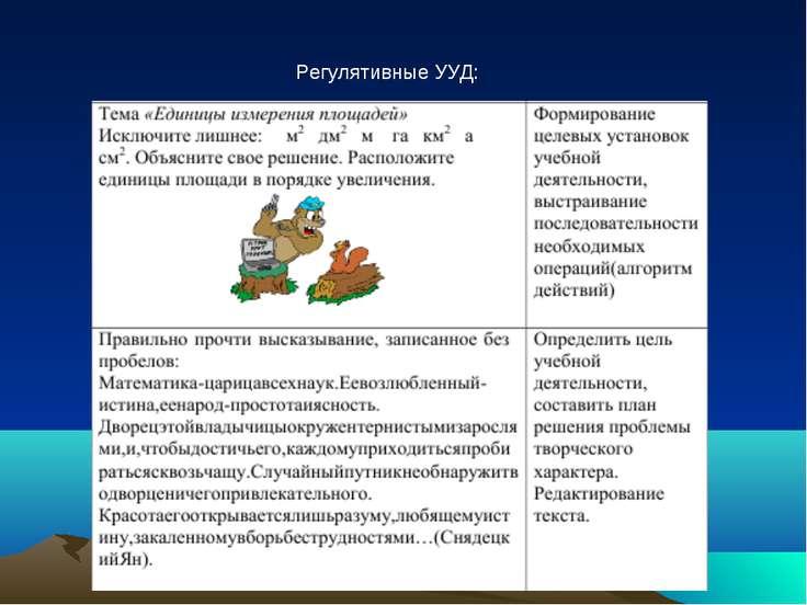 Регулятивные УУД: