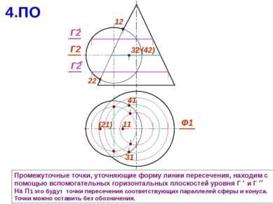Промежуточные точки, уточняющие форму линии пересечения, находим с помощью вс...