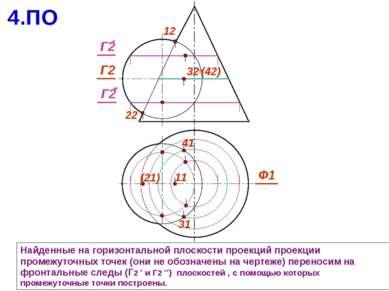 Найденные на горизонтальной плоскости проекций проекции промежуточных точек (...