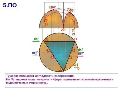 22 31 Тушевка повышает наглядность изображения. На П2 видимая часть поверхнос...