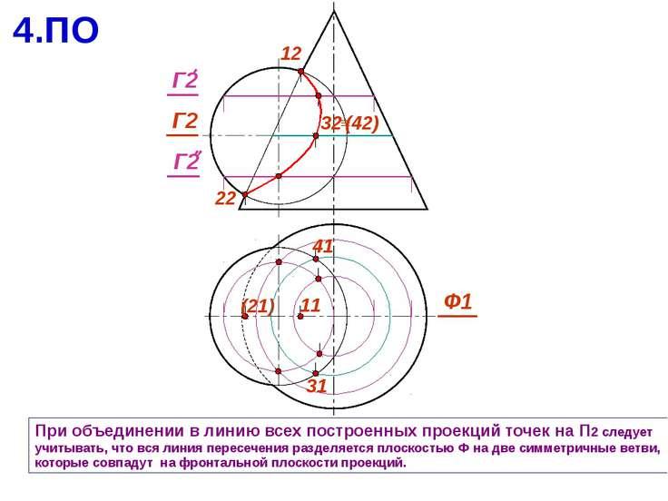 При объединении в линию всех построенных проекций точек на П2 следует учитыва...